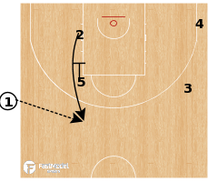 Basketball Play - Mexico - SLOB Zipper Follow PNR