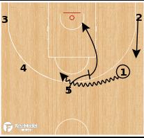 Basketball Play - Mexico - Spread Top PNR