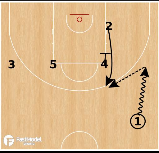 Basketball Play - Mexico - Zipper PNR