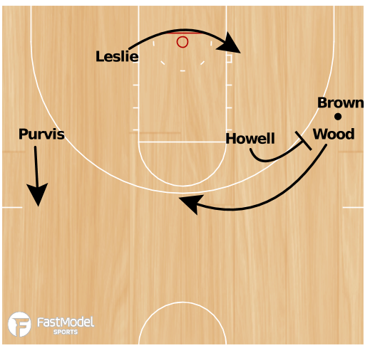 Basketball Play - NC State Wolfpack
