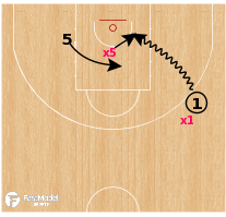 Basketball Play - Dribble Drive Motion - Creating a Split & Decision Making Pt.2