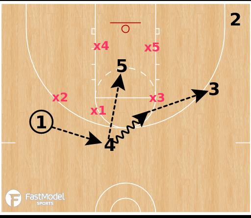 Basketball Play - Hamilton - Zone Horns