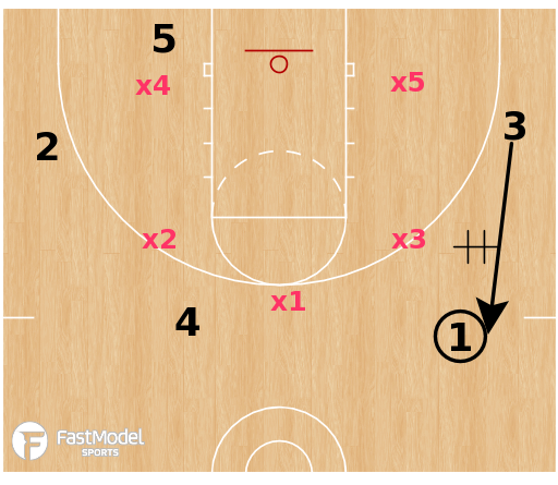 Basketball Play - Washington - Zone Pick & Roll