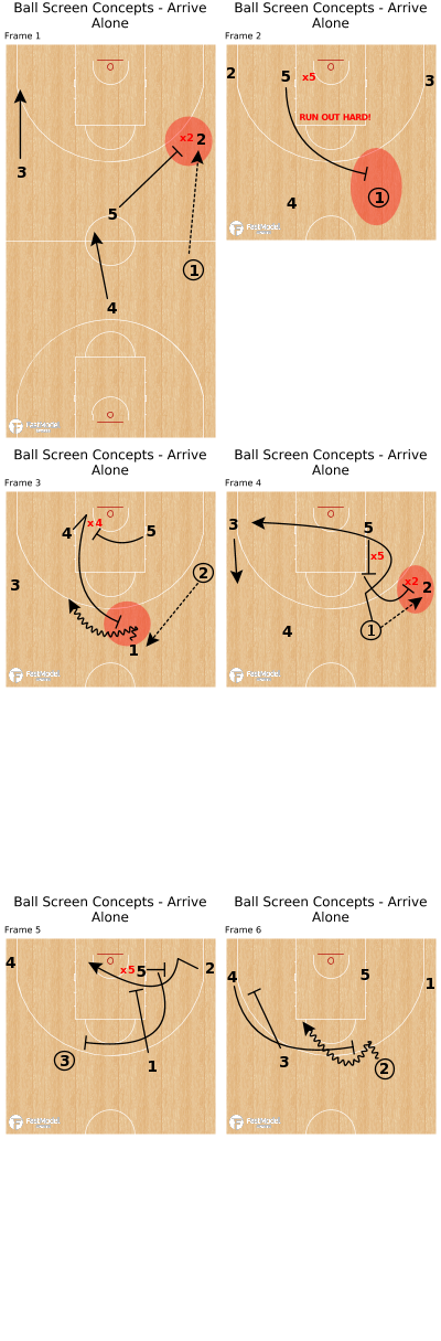 Basketball Play - Ball Screen Concepts - Arrive Alone