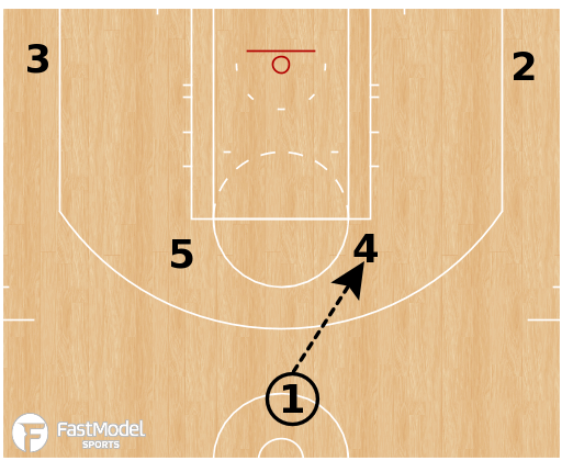Basketball Play - Cleveland  Cavaliers - Horns Stagger Away ISO