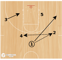 Basketball Play - 1 Baseline Hook