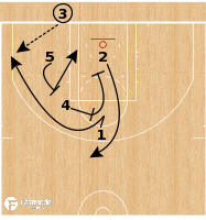 "Basketball Play - Play of the Day 01-04-2011: ""1"""