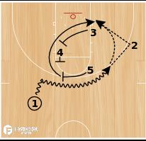 Basketball Play - 15 Loop