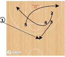 Basketball Play - New Zealand - SLOB Top Flare