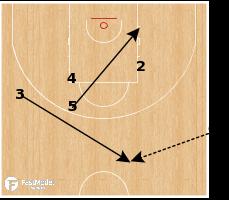Basketball Play - New Zealand - SLOB Slice Step Up
