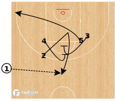 Basketball Play - New Zealand - SLOB PTP Double