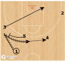 Basketball Play - New Zealand - Drag Combo