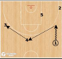 Basketball Play - New Zealand - Swing Triple