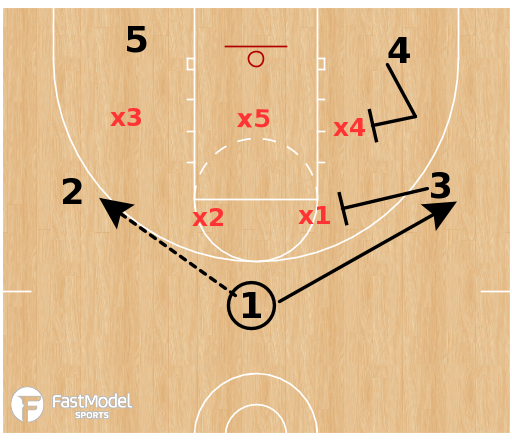 Basketball Play - Zone Flare - Georgia