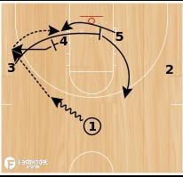 Basketball Play - Baseline Pop