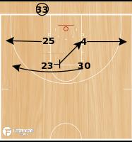 Basketball Play - Box Fade