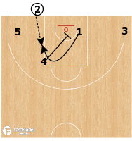 Basketball Play - Puerto Rico - BLOB Quick Curl