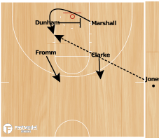Basketball Play - Butler SLOB