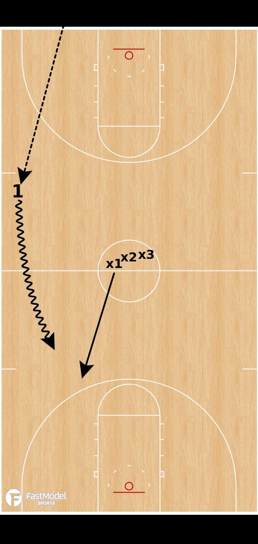 Basketball Play - Iona 1v1