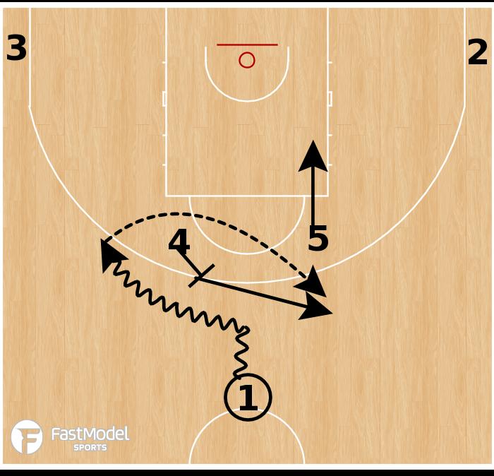 Basketball Play - Italy - Horns Pop Drive