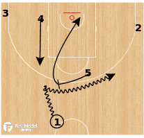 Basketball Play - Italy - High Single Side