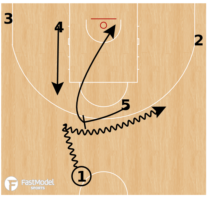 Basketball Play - Italy - High Single Side