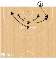 Basketball Play - Italy - BLOB Y