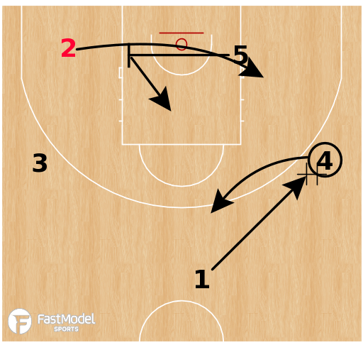 Basketball Play - Bosnia & Herzegovina U17 - Cross