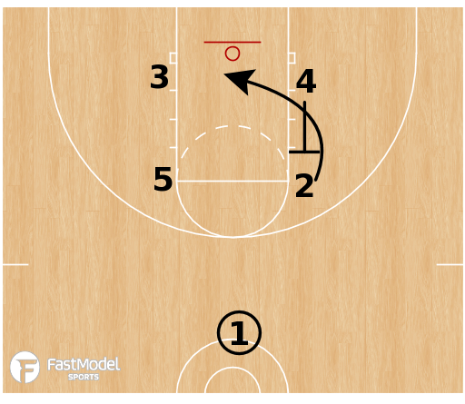Basketball Play - Box 2
