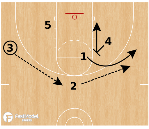 Basketball Play - Box 3