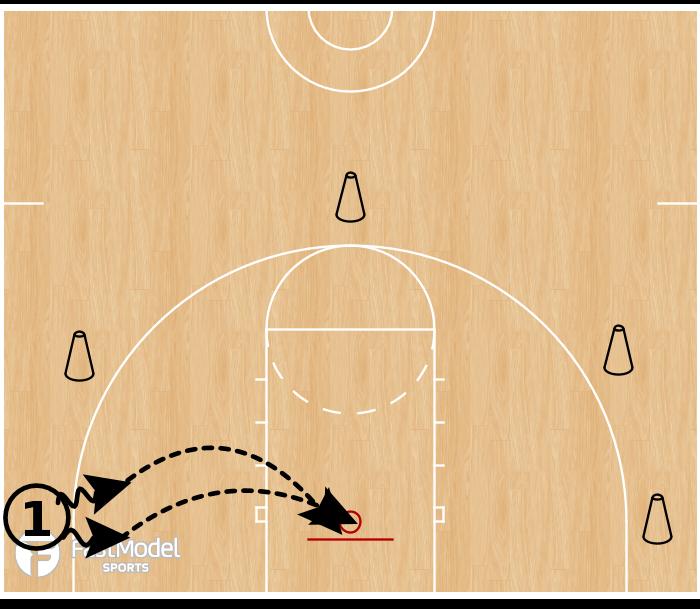 Basketball Play - 10 at 5