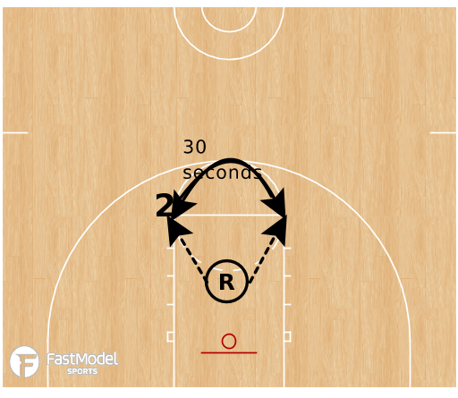 Basketball Play - 3 Minute Spot to Spot