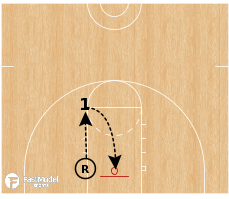 Basketball Play - Elbow Sideline