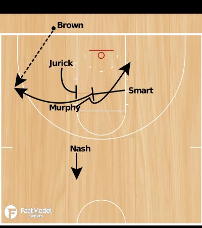 Basketball Play - Oklahoma State BLOB