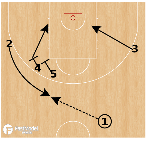 Basketball Play - Spain - Point Thru Floppy