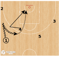 Basketball Play - Spain - Drag Slip
