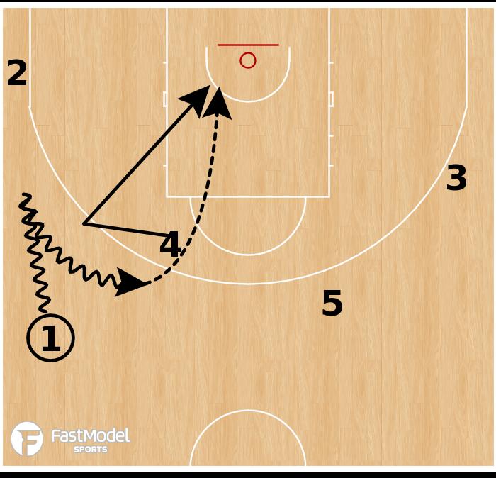 Basketball Play - Spain - Drag Slip