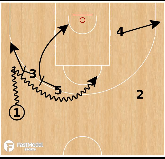 Basketball Play - Spain - Double Drag Side PNR