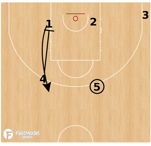 Basketball Play - Spain U17 Men - Horns to Flex