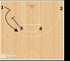 Basketball Play - SLOB Lob for Spurs