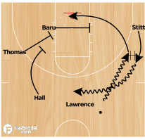 Basketball Play - College of Charleston Quick Hitter