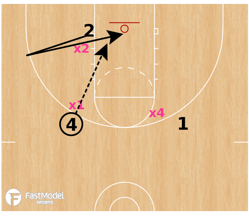 Basketball Play - 3 ON 3 SERIES PART TWO