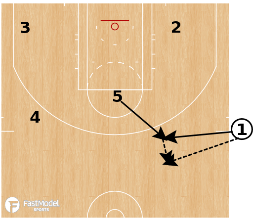Basketball Play - Phoenix Suns EOG SLOB