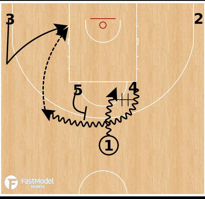 Basketball Play - Lithuania - Horns Handoff PNR Back Door
