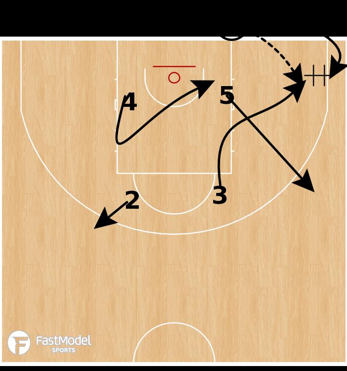 Basketball Play - Lithuania - BLOB Quick Corner Pitch