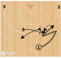 Basketball Play - Lithuania - Horns Turn Down Double Pin