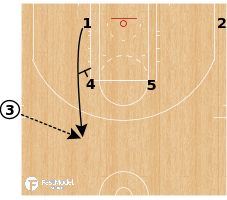 Basketball Play - Washington Wizards - EOG SLOB Elevator