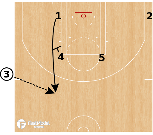 Basketball Play - Washington Wizards - EOG SLOB Elevator