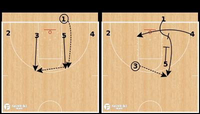 Basketball Play - Virginia - BLOB 4 Flat Flex