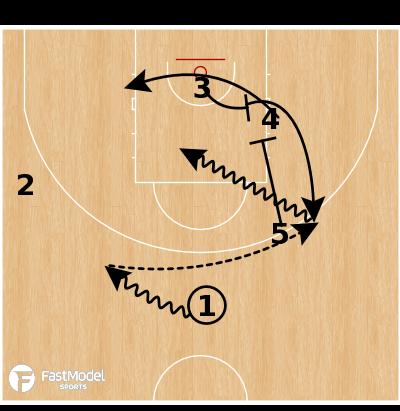 Basketball Play - Italy - Flex Drive